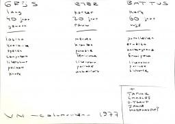 In 1977 karakteriseerde Hugo Brandt Corstius het werk van zijn pseudoniemen Grijs, Eter en Battus op een aantekenkaartje.